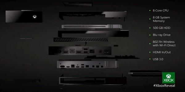 xbox-720-hardware-ports-640x360